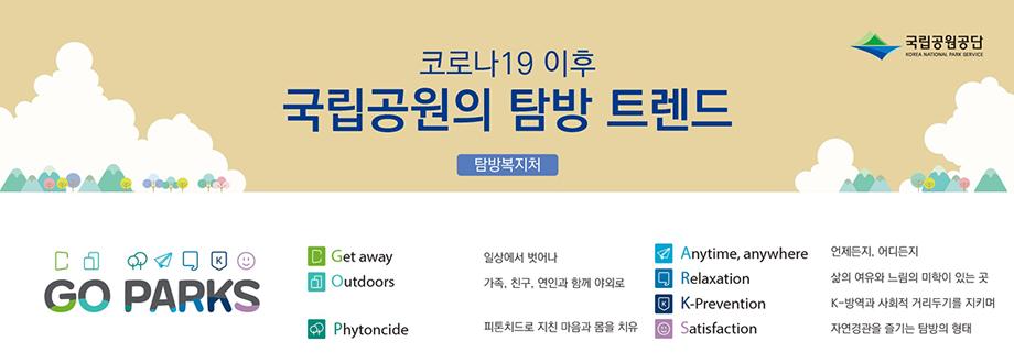 2021년 국립공원 탐방트렌드 조사결과